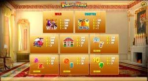 Spiele Foxin Wins Again - Video Slots Online